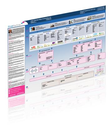 FirstPartner Enterprise 2.0 Market Map